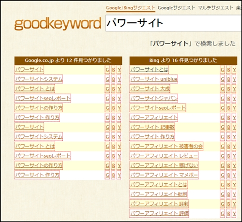 goodkeyword例