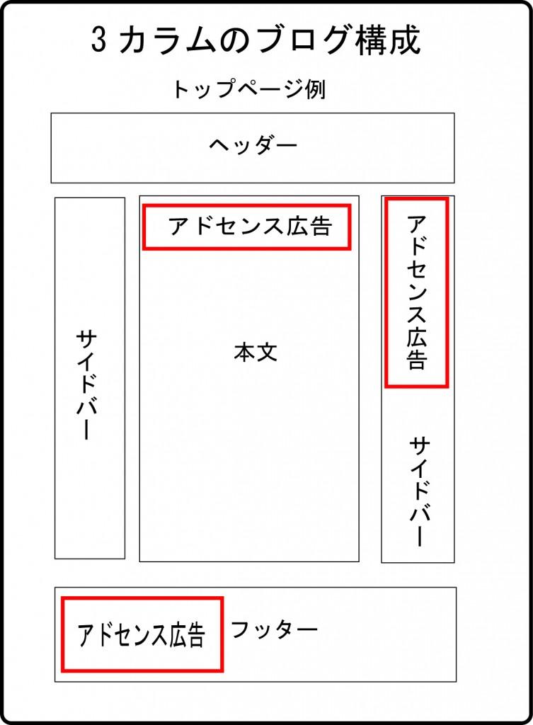アドセンス広告配置用図1