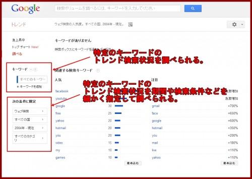 googleトレンド2