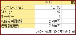 a8.net実績報告トマト