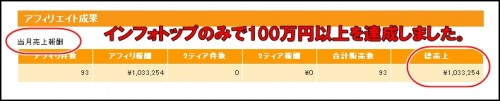 園山恭平インフォトップ実績2014.1