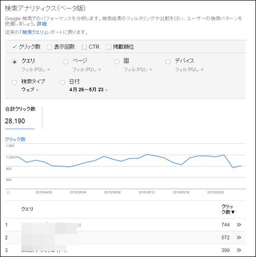 googlesearchconsore
